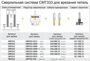 CMT333_assembly.png