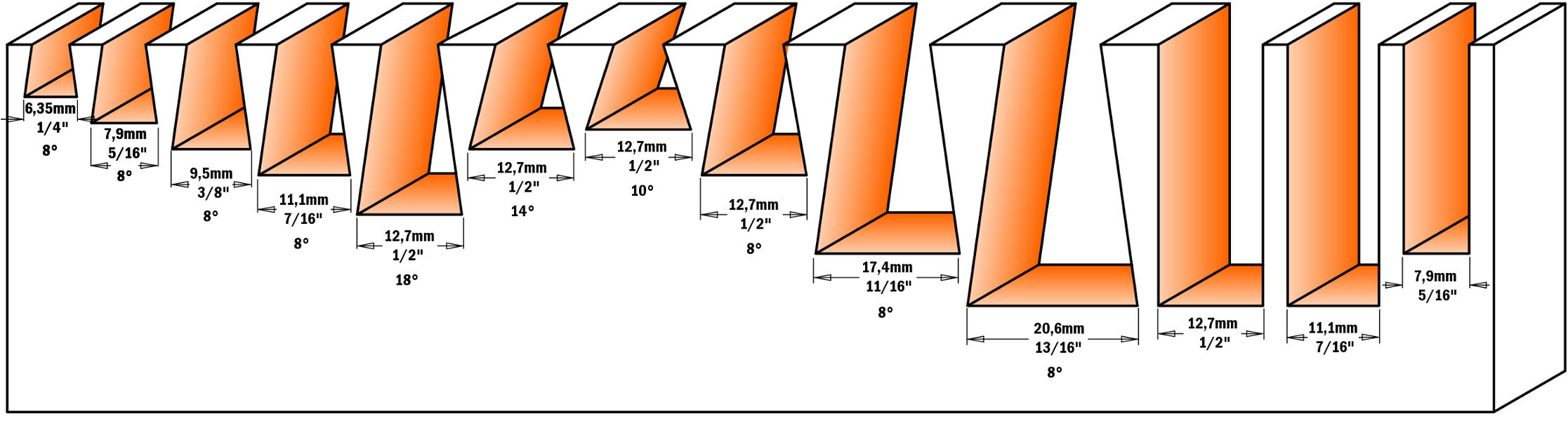 Шаблон ласточкин хвост для фрезера чертежи