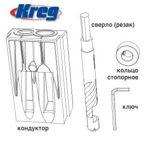 KPCS_kreg