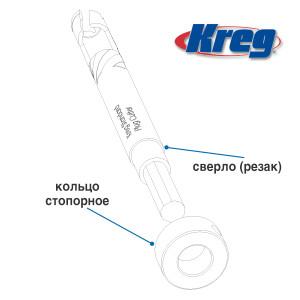 kreg_KPCS