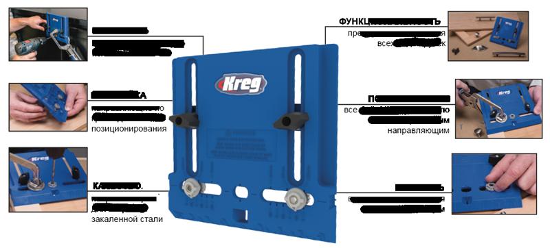 Кондуктор для установки ручек Kreg KHI PULL