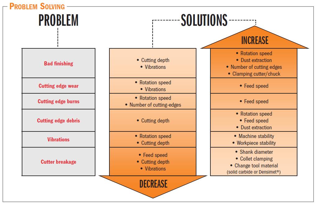 ProblemSolving_en
