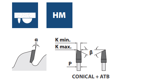 Конические подрезные пилы к форматно раскроечным станкам, серия P36