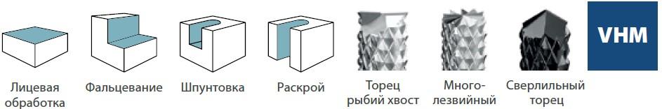Серия CNS. Монолитные спиральные фрезы для композитных материалов
